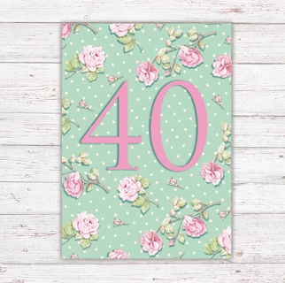 Numbers Card Postcard 40th Birthday